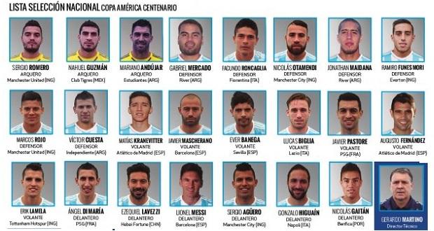 lista argentina