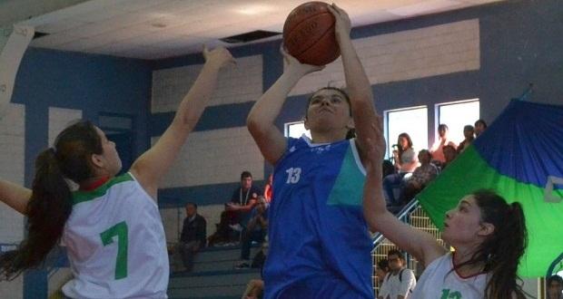 basquet-chucbut